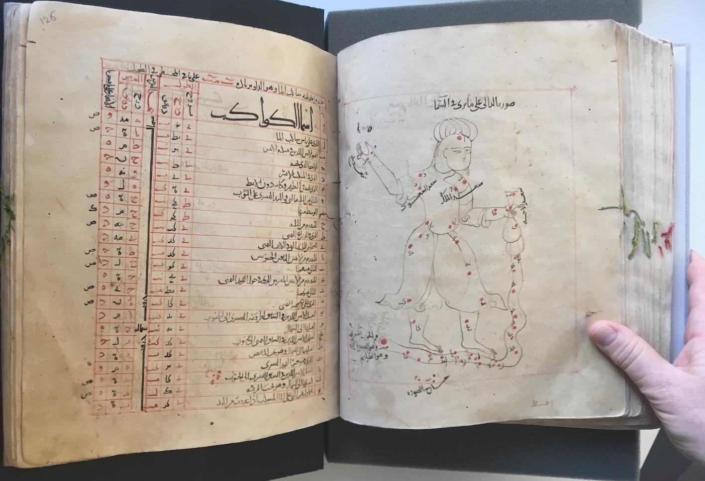 """""""BOD, MS. Huntington 212, 12th-century, Kitāb Ṣuwar al-kawākib al-thābitah."""""""