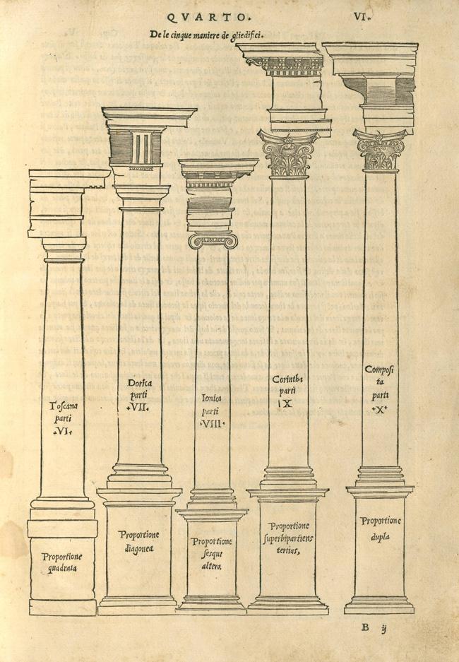 """""""Fig. 2. Sebastiano Serlio, Regole generali di architettura sopra le cinque maniere de gli edifici… (Venice: Francesco Marcolini, 1537). 'De le cinque maniere degli edifici'"""""""