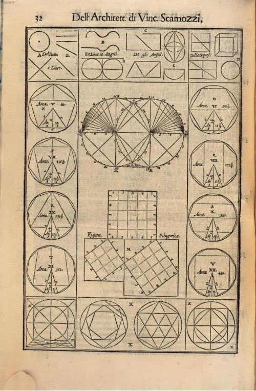 """""""Vincenzo Scamozzi, L'idea della architettura universale (Venice, 1615), vol. 1, p. 32."""""""