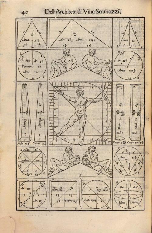 """""""Vincenzo Scamozzi, L'idea della architettura universale (Venice, 1615), vol. 1, p. 40."""""""