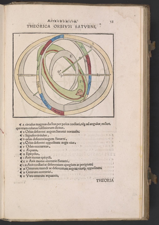 """""""Johannes Schöner, Opera mathematica (Nurnberg: in officina Ioannis Montani & Ulrici Neuber, 1551), p. 6r of the Aequatorium Astronomicum. Illustration of the orbit of Saturn."""""""