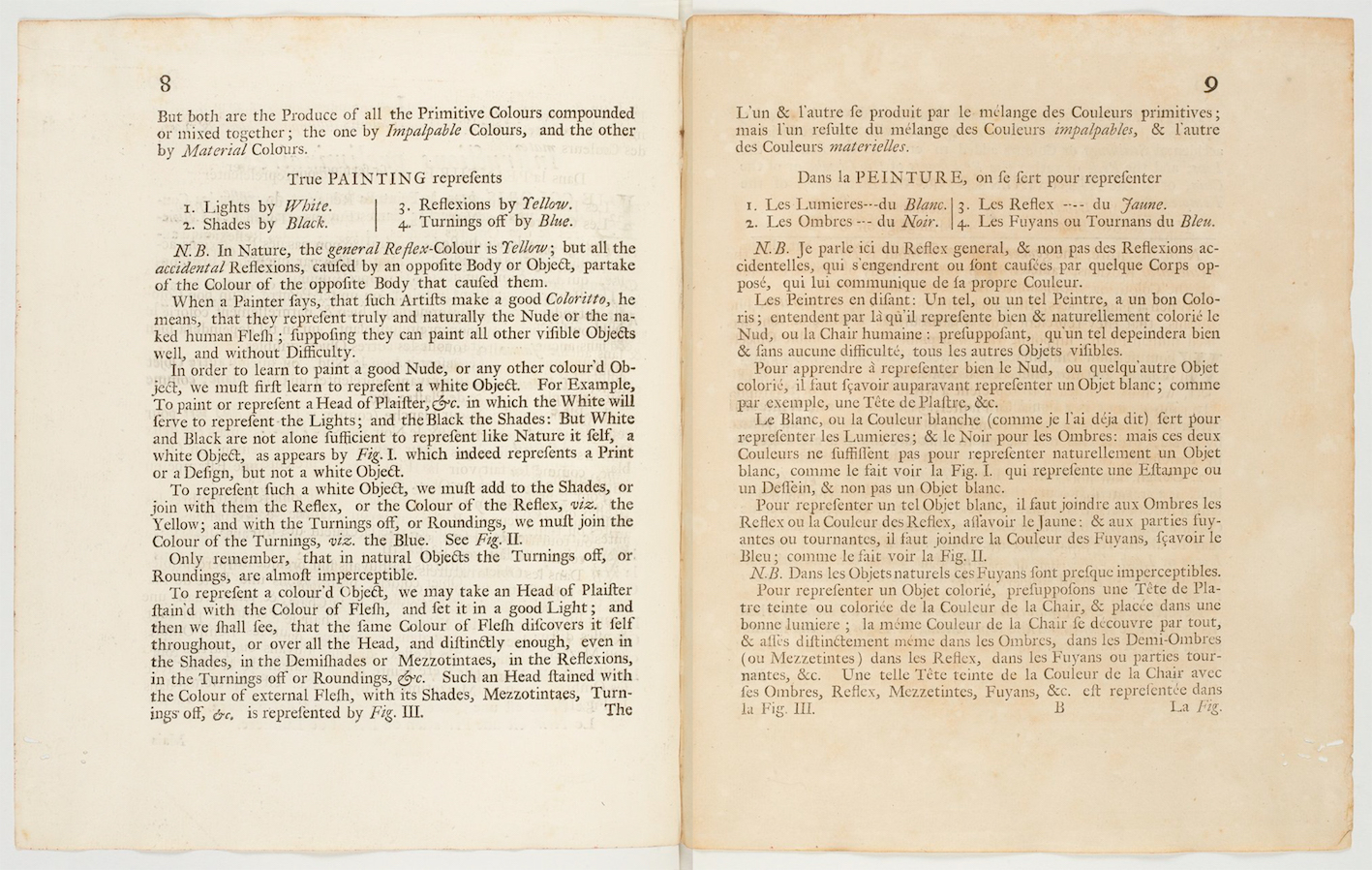 """Coloritto, opening of pp. 8–9. Bibliothèque nationale de France, département Estampes et photographie, RESERVE 4-YC-1332."""