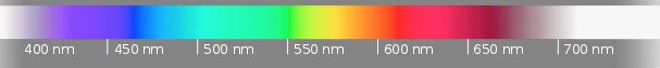 """Colour scale from 750–400 nm."""