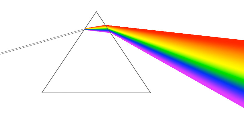 """Spectrum from prism."""