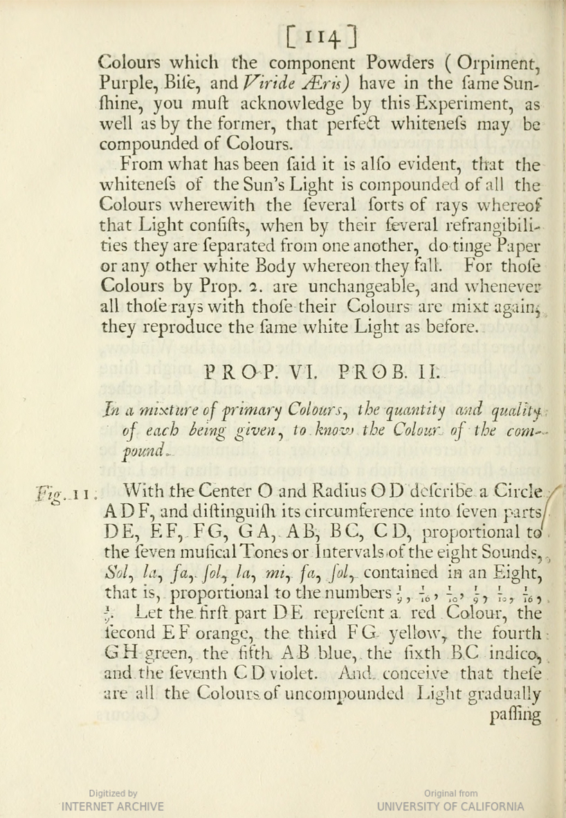"""*Opticks*, 'The First Book of Opticks', p. 114. """