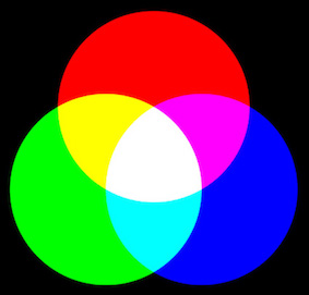 """""""Additive colour mixing."""""""