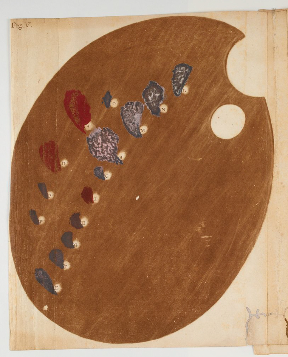 """Coloritto, plate V with the palette; Bibliothèque nationale de France, département Estampes et photographie, RESERVE 4-YC-1332."""